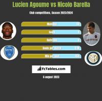 Lucien Agoume vs Nicolo Barella h2h player stats