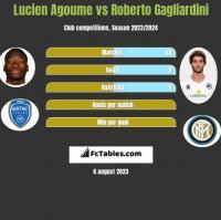 Lucien Agoume vs Roberto Gagliardini h2h player stats