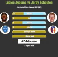Lucien Agoume vs Jerdy Schouten h2h player stats