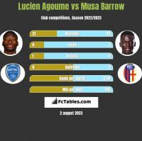 Lucien Agoume vs Musa Barrow h2h player stats