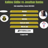 Kalidou Sidibe vs Jonathan Bamba h2h player stats