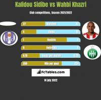 Kalidou Sidibe vs Wahbi Khazri h2h player stats