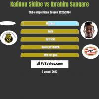Kalidou Sidibe vs Ibrahim Sangare h2h player stats