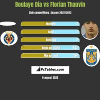 Boulaye Dia vs Florian Thauvin h2h player stats