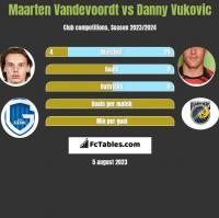 Maarten Vandevoordt vs Danny Vukovic h2h player stats