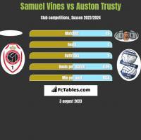 Samuel Vines vs Auston Trusty h2h player stats