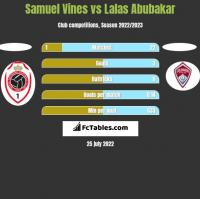 Samuel Vines vs Lalas Abubakar h2h player stats