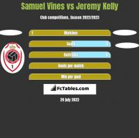 Samuel Vines vs Jeremy Kelly h2h player stats