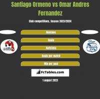 Santiago Ormeno vs Omar Andres Fernandez h2h player stats