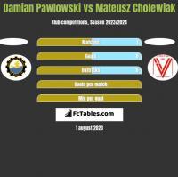 Damian Pawlowski vs Mateusz Cholewiak h2h player stats