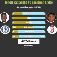 Benoit Badiashile vs Benjamin Andre h2h player stats