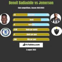 Benoit Badiashile vs Jemerson h2h player stats