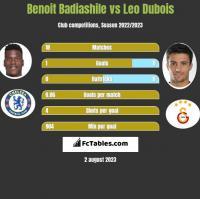 Benoit Badiashile vs Leo Dubois h2h player stats