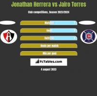 Jonathan Herrera vs Jairo Torres h2h player stats