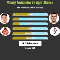 Valery Fernandez vs Ager Aketxe h2h player stats