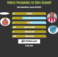 Valery Fernandez vs Alex Granell h2h player stats