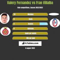 Valery Fernandez vs Fran Villalba h2h player stats