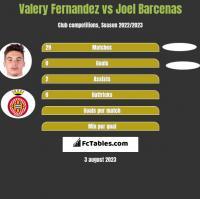 Valery Fernandez vs Joel Barcenas h2h player stats