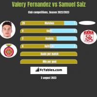 Valery Fernandez vs Samuel Saiz h2h player stats