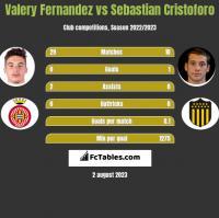 Valery Fernandez vs Sebastian Cristoforo h2h player stats