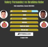 Valery Fernandez vs Ibrahima Kebe h2h player stats
