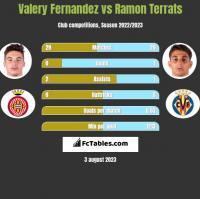 Valery Fernandez vs Ramon Terrats h2h player stats