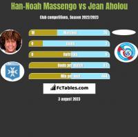 Han-Noah Massengo vs Jean Aholou h2h player stats