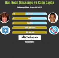 Han-Noah Massengo vs Colin Dagba h2h player stats