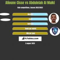 Alioune Cisse vs Abdulelah Al Malki h2h player stats