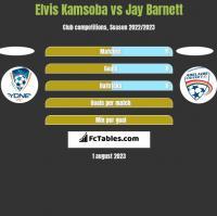 Elvis Kamsoba vs Jay Barnett h2h player stats
