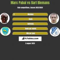 Marc Pabai vs Bart Biemans h2h player stats