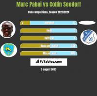 Marc Pabai vs Collin Seedorf h2h player stats