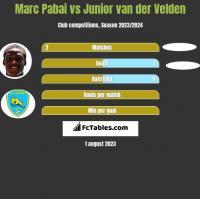 Marc Pabai vs Junior van der Velden h2h player stats