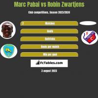 Marc Pabai vs Robin Zwartjens h2h player stats