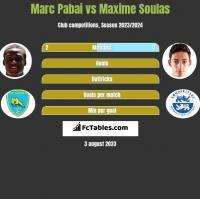 Marc Pabai vs Maxime Soulas h2h player stats
