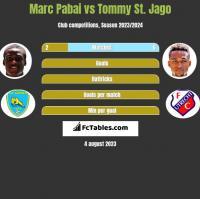 Marc Pabai vs Tommy St. Jago h2h player stats