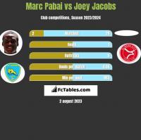 Marc Pabai vs Joey Jacobs h2h player stats