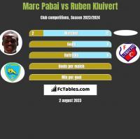 Marc Pabai vs Ruben Kluivert h2h player stats