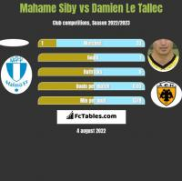 Mahame Siby vs Damien Le Tallec h2h player stats