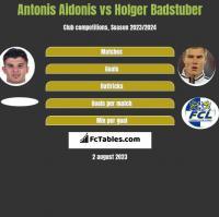 Antonis Aidonis vs Holger Badstuber h2h player stats
