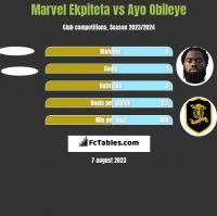 Marvel Ekpiteta vs Ayo Obileye h2h player stats