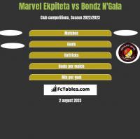 Marvel Ekpiteta vs Bondz N'Gala h2h player stats