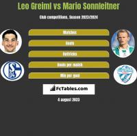 Leo Greiml vs Mario Sonnleitner h2h player stats