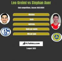 Leo Greiml vs Stephan Auer h2h player stats