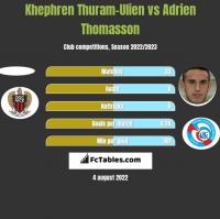 Khephren Thuram-Ulien vs Adrien Thomasson h2h player stats