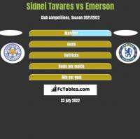 Sidnei Tavares vs Emerson h2h player stats
