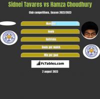 Sidnei Tavares vs Hamza Choudhury h2h player stats