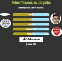 Sidnei Tavares vs Jorginho h2h player stats