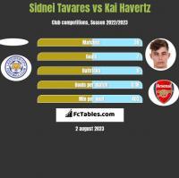 Sidnei Tavares vs Kai Havertz h2h player stats