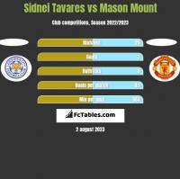 Sidnei Tavares vs Mason Mount h2h player stats